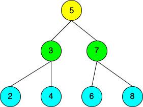 Árbol-de-búsqueda-binaria