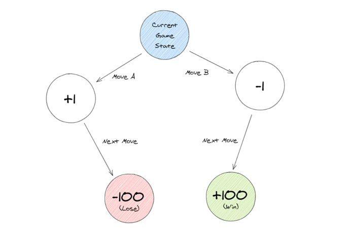 Árboles-de-decisión-y-gráficos