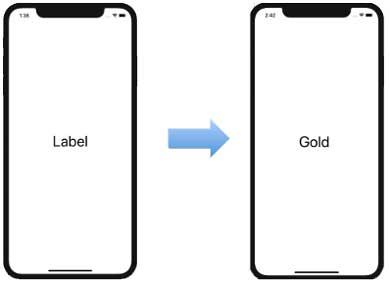 Cambio de texto en una etiqueta sin código