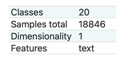 Características del conjunto de datos
