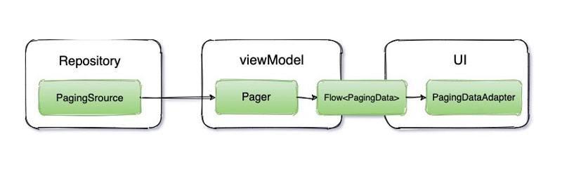 Cómo-debería-verse-el-diseño