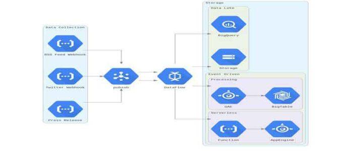 Cree-hermosos-diagramas-de-arquitectura-con-Python