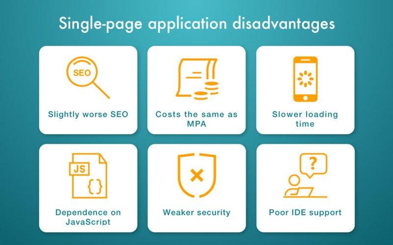 Desventajas-de-las-aplicaciones-de-una-sola-página