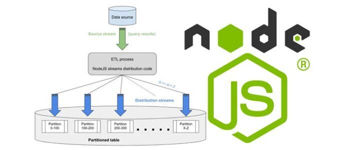 Distribuya-datos-a-particiones-PG-con-flujos-de-NodeJS