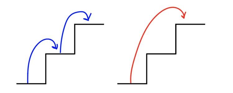 Dos-escaleras-de-2-escalones.-La-primera-escalera-es-un-escalón-a-la-vez,-la-segunda-escalera-es-de-dos-escalones-a-la-vez.