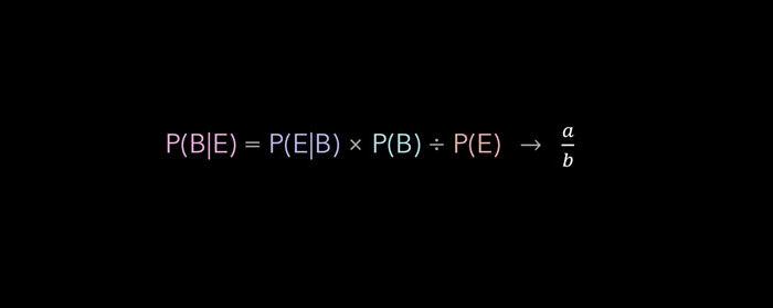 El-teorema-de-Bayes-es-en-realidad-una-fracción-intuitiva