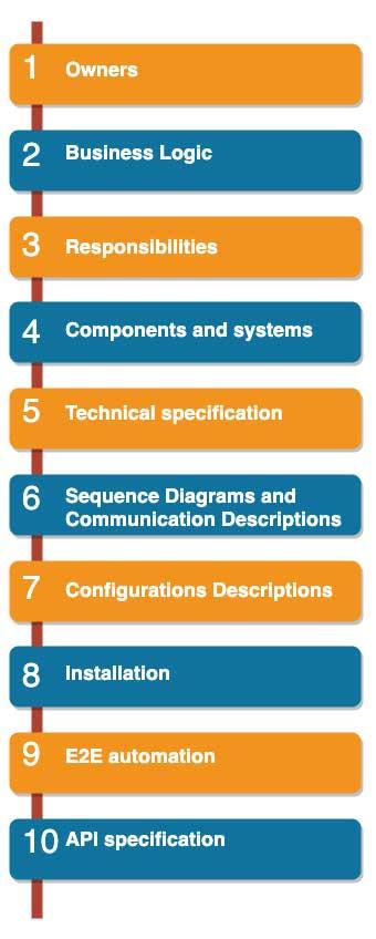 Elementos de descripción del servicio