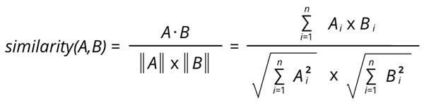 Fórmula-de-similitud-de-coseno-entre-dos-vectores-A-y-B