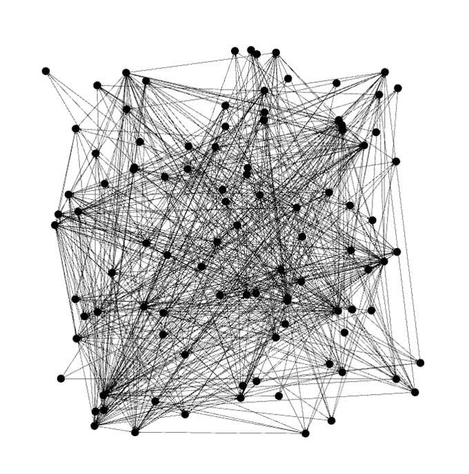 Gráfico de los 100 mejores amigos de los usuarios antes de aplicar el diseño de los tweets de muestra