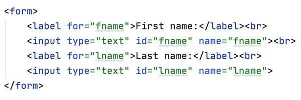 HTML con todos sus campos y un botón de envío