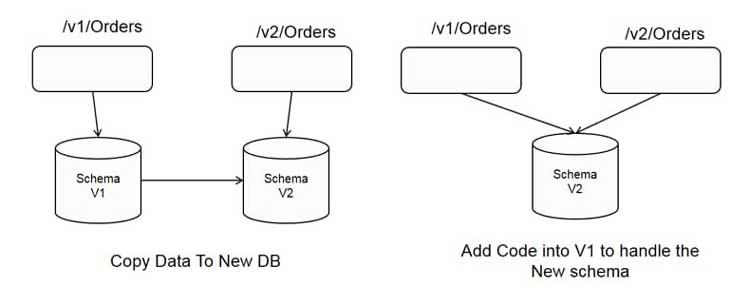 Imagen de IBM Cloud