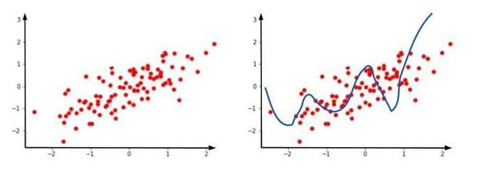 Modelo-en-el-conjunto-de-datos-de-prueba