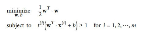 Objetivo-SVM-lineal-(clasificador-de-margen-suave)