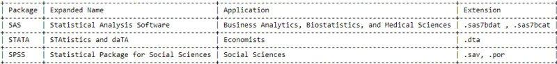 Paquetes-de-software-estadístico