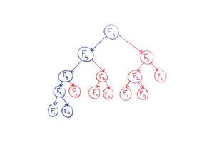 Programación dinámica - Mochila 0/1 (Código Python)
