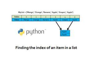 Python: encontrar el índice de un elemento en una lista