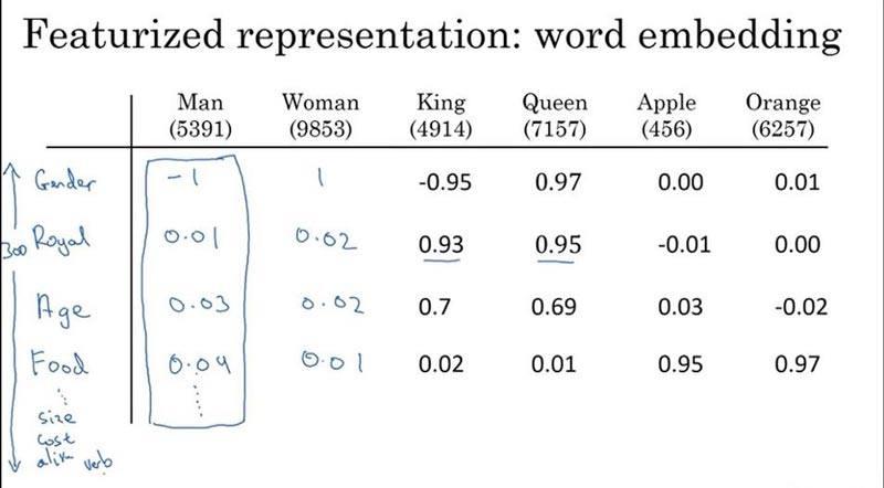 Representación-de-palabras