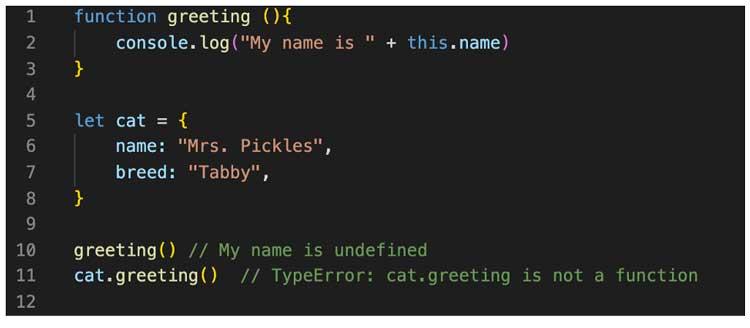 Sin pasar la función `greeting` como una propiedad en el objeto cat, ahora tenemos que pasar al enlace explícito.
