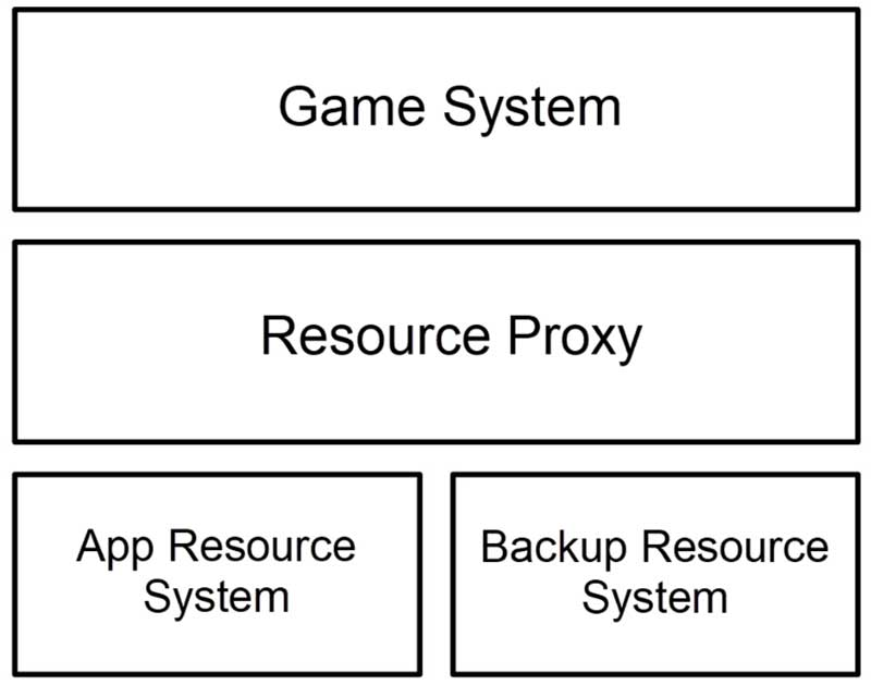 Sistema-de-recursos