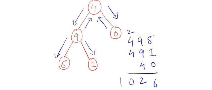 Sumar-números-de-raíz-a-hoja-en-un-árbol-binario