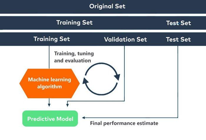Tipos-de-conjuntos-de-datos-para-el-aprendizaje-automático