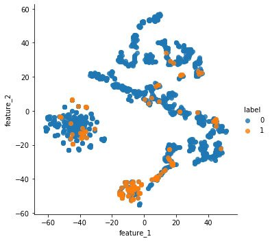 conjunto-de-datos-desequilibrado