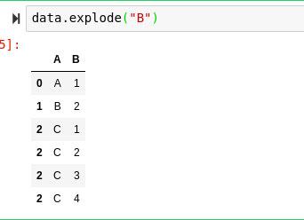 data.explode(B)