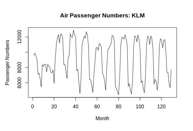 estadísticas mensuales de tráfico de pasajeros por aerolínea