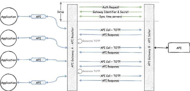 generando-TOTP-sin-hablar-con-el-servidor