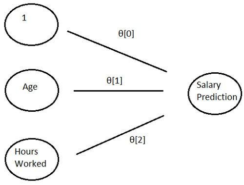 gráfico-que-representa-nuestro-modelo