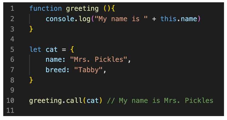 invocar a la función greeting con .call()