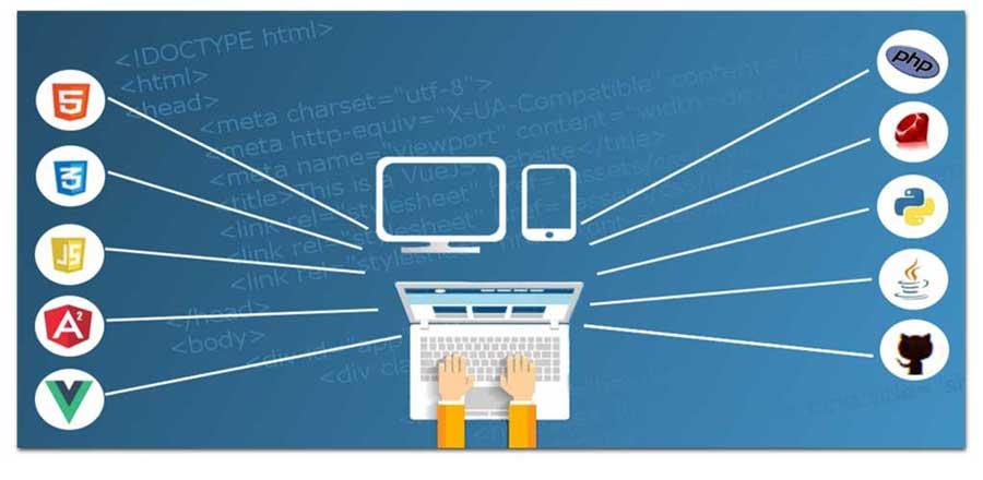 manualestutor-una-web-especializada-en-desarrollo-programacion-tecnologia-...