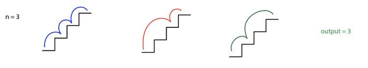 n-=-3;-tres-formas-diferentes-de-subir-la-escalera;-salida-=-3