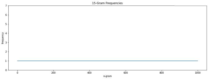 nuestra-trama-de-15-gramos-se-aplana