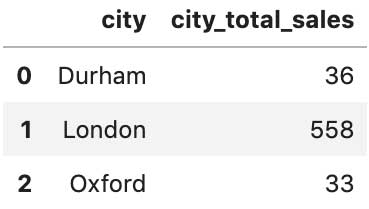 para calcular city_total_sales