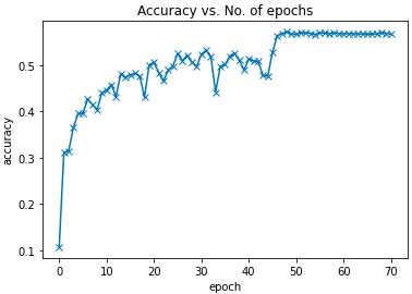 plot_accuracies-2