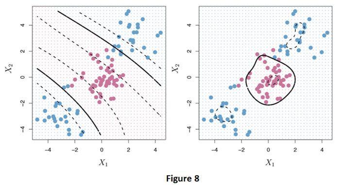 un-polinomio-cuadrático-cuya-solución-no-es-lineal